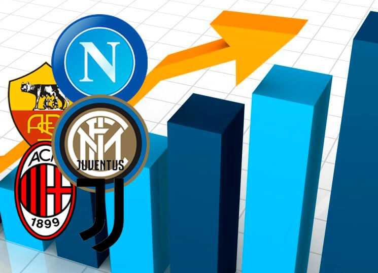 times italianos mais amados e odiados