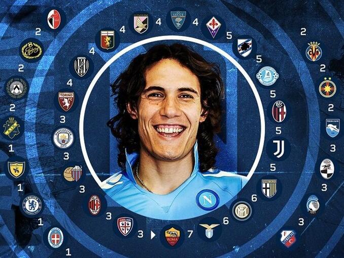 Maiores jogadores do Napoli - Edinson Cavani