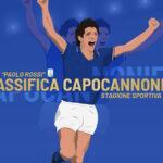 Campeonato italiano Serie B terá prêmio 'Paolo Rossi' para artilheiro