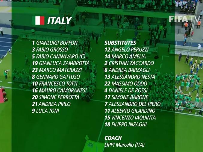 Itália de 2006 - jogadores